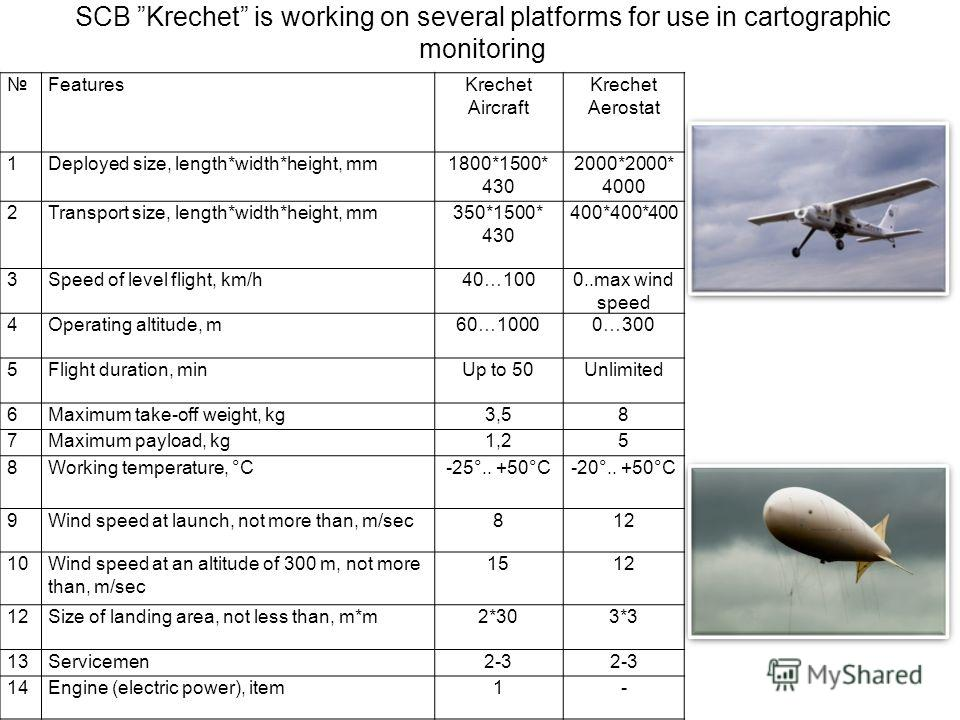SCB Krechet is working on several platforms for use in cartographic monitoring FeaturesKrechet Aircraft Krechet Aerostat 1Deployed size, length*width*height, mm1800*1500* 430 2000*2000* 4000 2Transport size, length*width*height, mm350*1500* 430 400*4