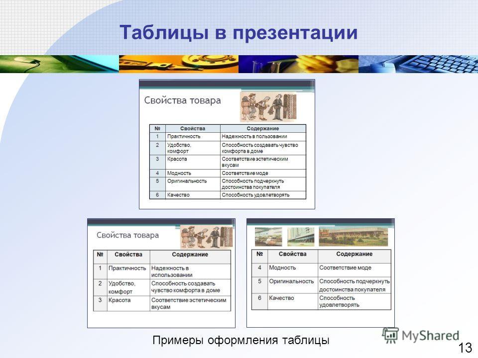Таблицы в презентации Примеры оформления таблицы 13