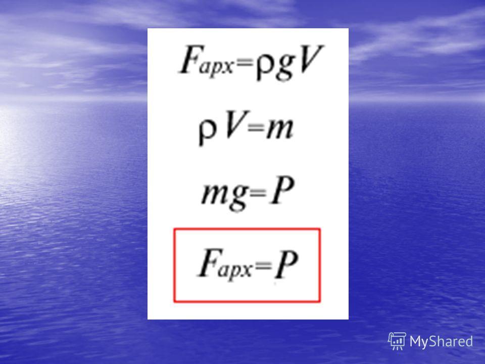 Закон Архимеда На тело, погруженное в жидкость или газ, действует выталкивающая сила, направленная снизу вверх и равная весу жидкости в объеме, вытесненном телом.