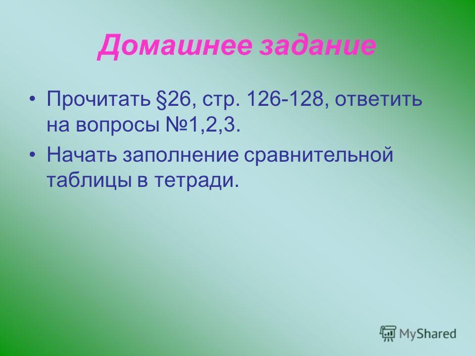 Домашнее задание Прочитать §26, стр. 126-128, ответить на вопросы 1,2,3. Начать заполнение сравнительной таблицы в тетради.