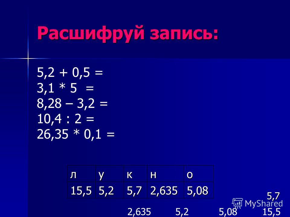 Расшифруй запись: 5,2 + 0,5 = 3,1 * 5 = 8,28 – 3,2 = 10,4 : 2 = 26,35 * 0,1 = лукно 15,55,25,72,6355,08 5,7 15,55,085,22,635