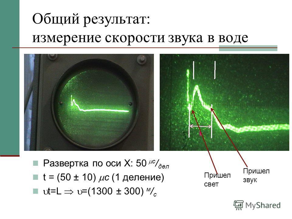 Общий результат: измерение скорости звука в воде Развертка по оси Х: 50 с / дел t = (50 ± 10) с (1 деление) t=L =(1300 ± 300) м / с Пришел свет Пришел звук