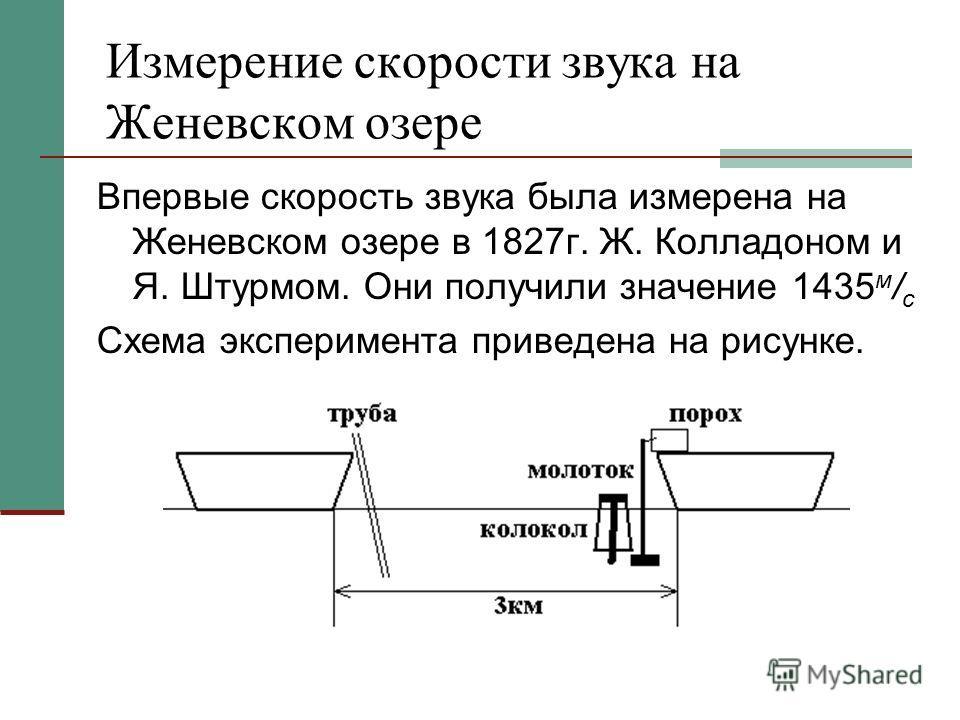 Измерение скорости звука на Женевском озере Впервые скорость звука была измерена на Женевском озере в 1827г. Ж. Колладоном и Я. Штурмом. Они получили значение 1435 м / с Схема эксперимента приведена на рисунке.