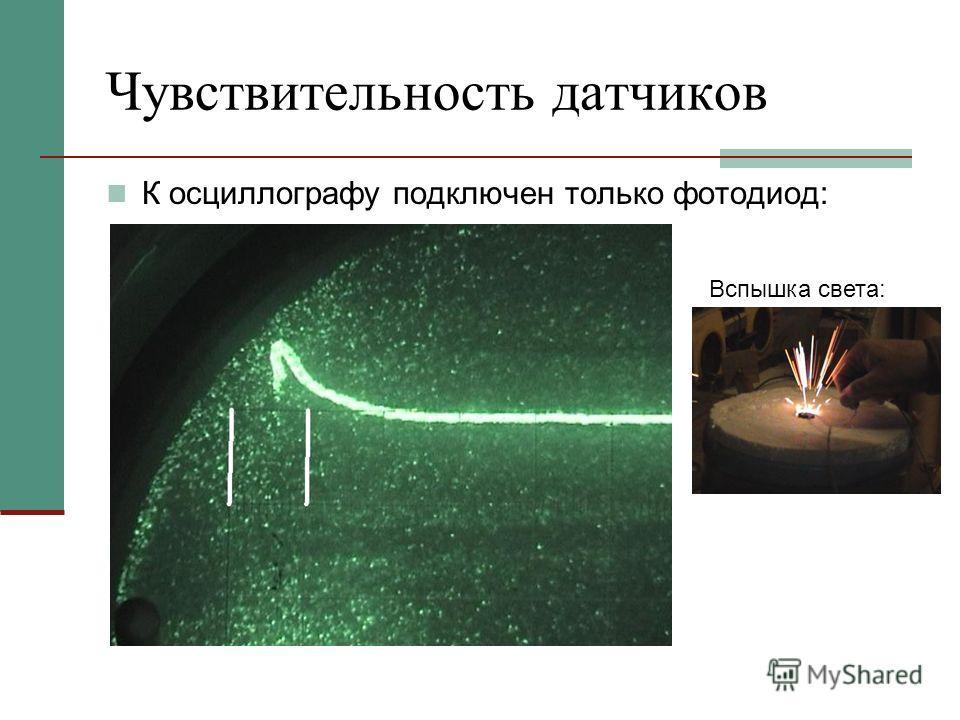 Чувствительность датчиков К осциллографу подключен только фотодиод: Вспышка света: