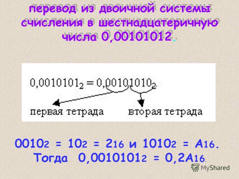перевод из двоичной системы счисления в шестнадцатеричную числа 0,00101012. 0010 2 = 10 2 = 2 16 и 1010 2 = A 16. Тогда 0,0010101 2 = 0,2A 16.