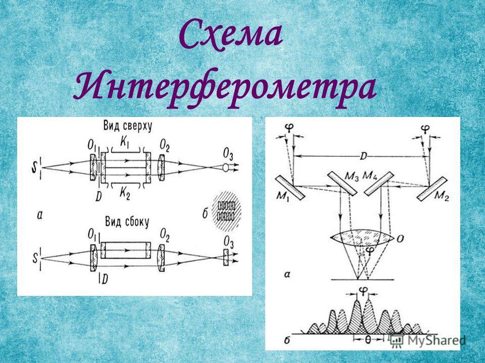 Схема Интерферометра