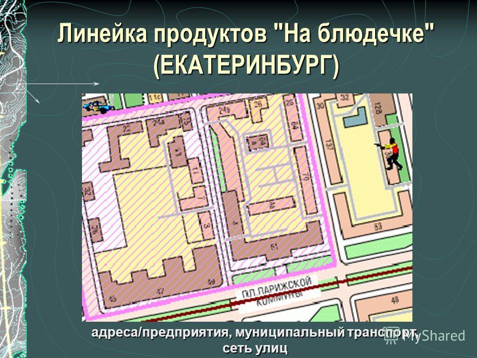 Линейка продуктов На блюдечке (ЕКАТЕРИНБУРГ) адреса/предприятия, муниципальный транспорт, сеть улиц
