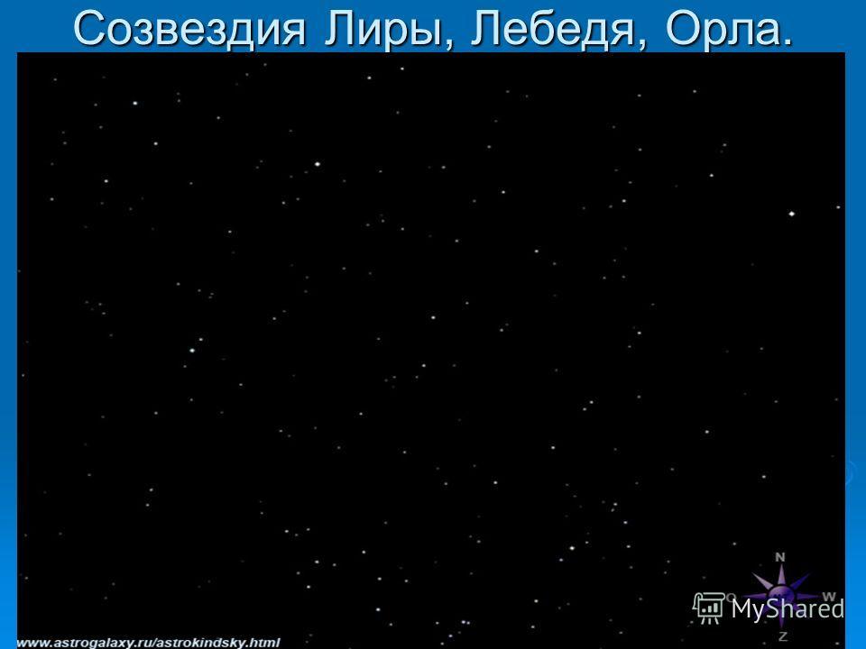 Созвездия Лиры, Лебедя, Орла.