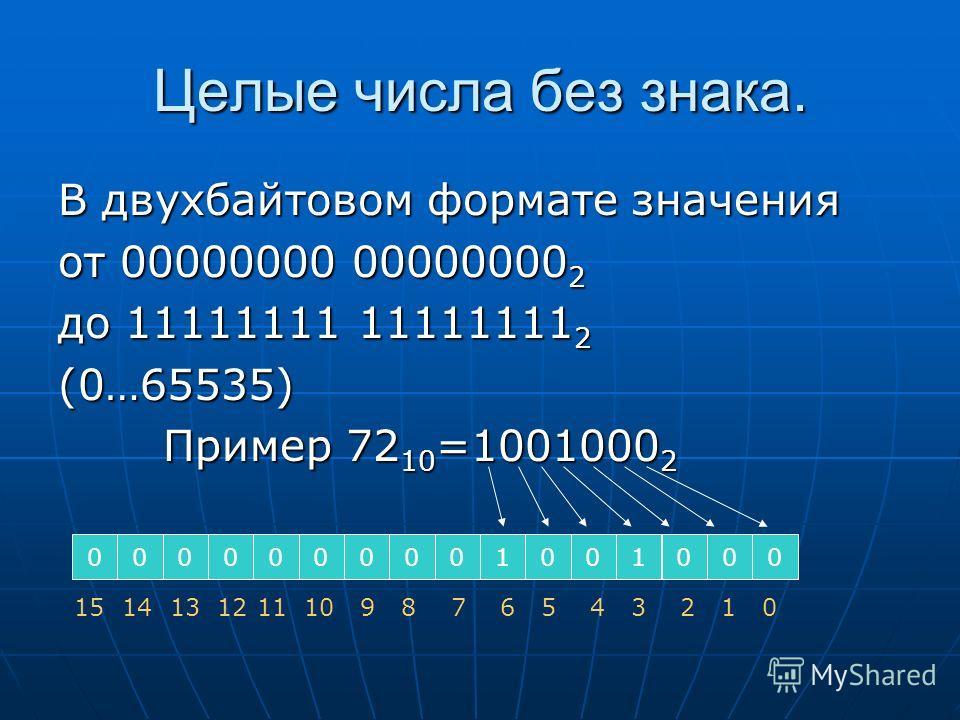 Целые числа без знака. В двухбайтовом формате значения от 00000000 00000000 2 до 11111111 11111111 2 (0…65535) Пример 72 10 =1001000 2 Пример 72 10 =1001000 2 0100010000000000 15 14 13 12 11 10 9 8 7 6 5 4 3 2 1 0