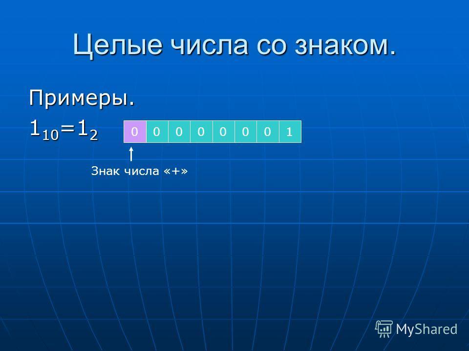 число со знаком в