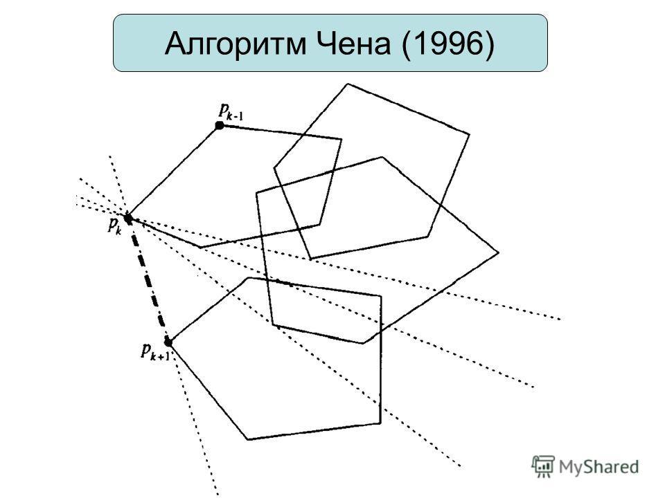 Алгоритм Чена (1996)