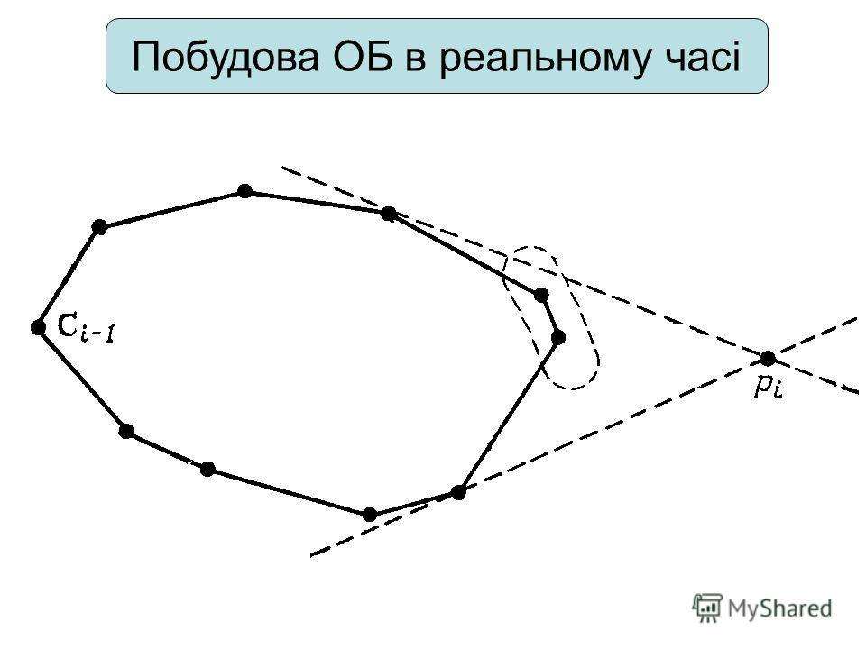 Побудова ОБ в реальному часі