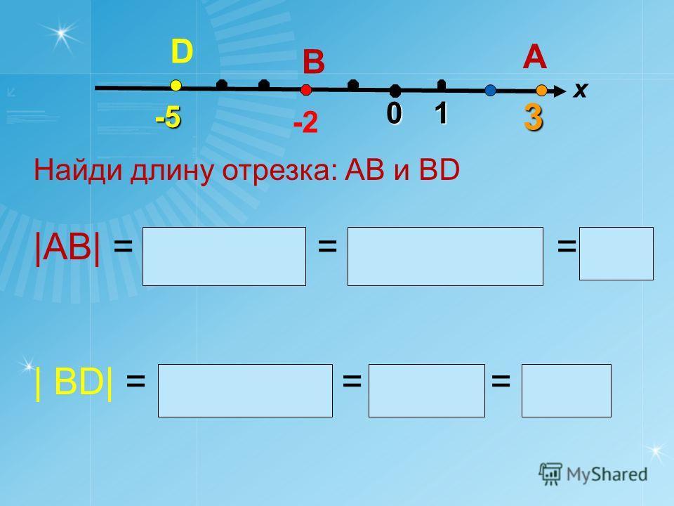 01 x 3 -5-5-5-5 А -2 В D Найди длину отрезка: АВ и ВD |АВ| = |3 – (- 2) | = | 3 + 2| = |5| = 5 | ВD| = |-2 – (- 5) | = |-2+ 5| = |3|=3
