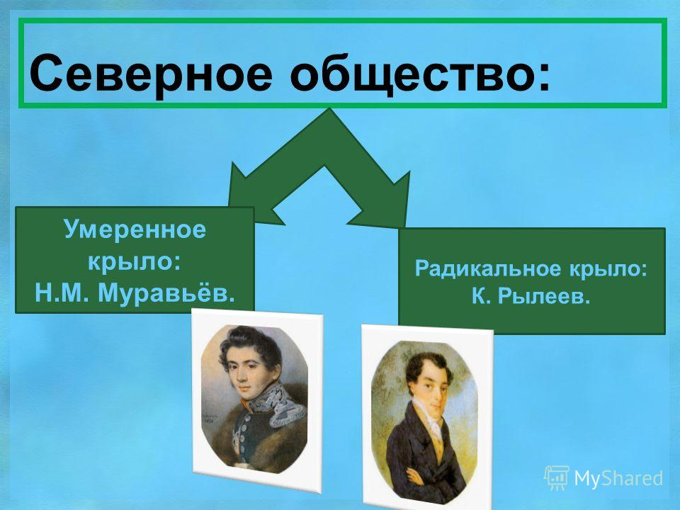 Северное общество: Умеренное крыло: Н.М. Муравьёв. Радикальное крыло: К. Рылеев.
