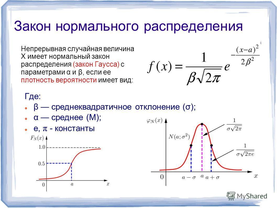Закон нормального распределения Где: β среднеквадратичное отклонение (σ); α среднее (М); e, π - константы Непрерывная случайная величина X имеет нормальный закон распределения (закон Гаусса) с параметрами α и β, если ее плотность вероятности имеет ви