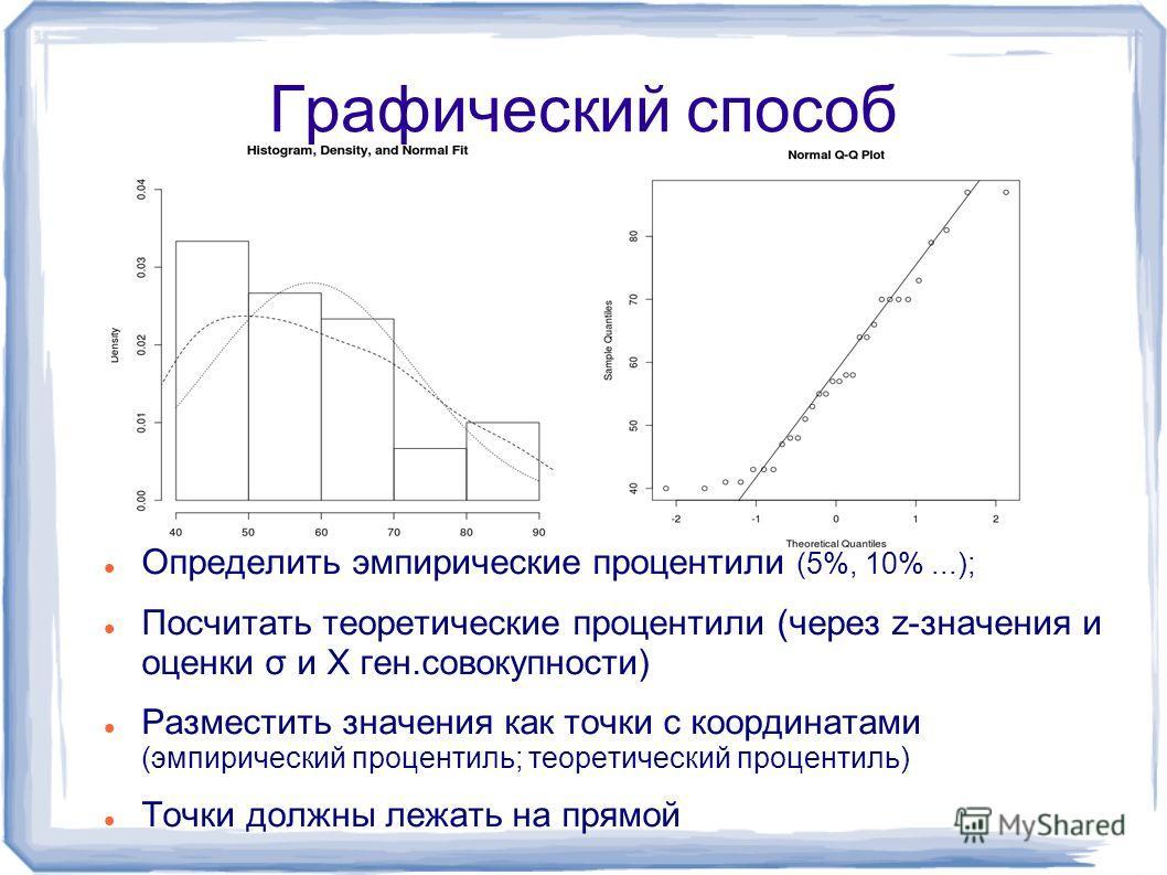 Графический способ Определить эмпирические процентили (5%, 10%...); Посчитать теоретические процентили (через z-значения и оценки σ и Х ген.совокупности) Разместить значения как точки с координатами (эмпирический процентиль; теоретический процентиль)