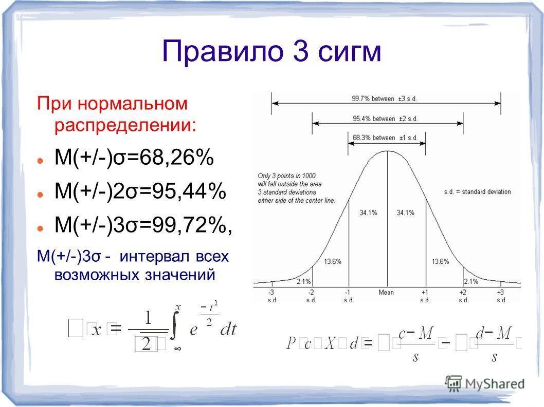 Правило 3 сигм При нормальном распределении: M(+/-)σ=68,26% M(+/-)2σ=95,44% M(+/-)3σ=99,72%, M(+/-)3σ - интервал всех возможных значений