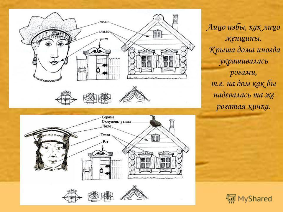 Лицо избы, как лицо женщины. Крыша дома иногда украшивалась рогами, т.е. на дом как бы надевалась та же рогатая кичка.