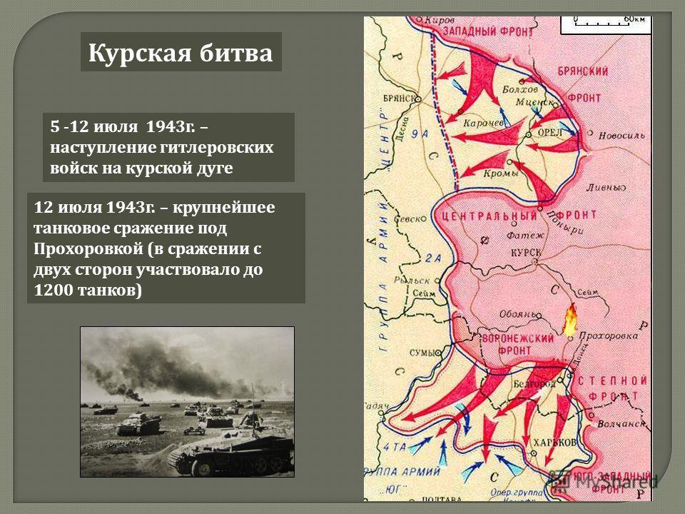 Курская битва « Цитадель » – план наступления немецких войск на курском направлении Курск Орел Белгород 5 июля – 23 августа 1943 г.