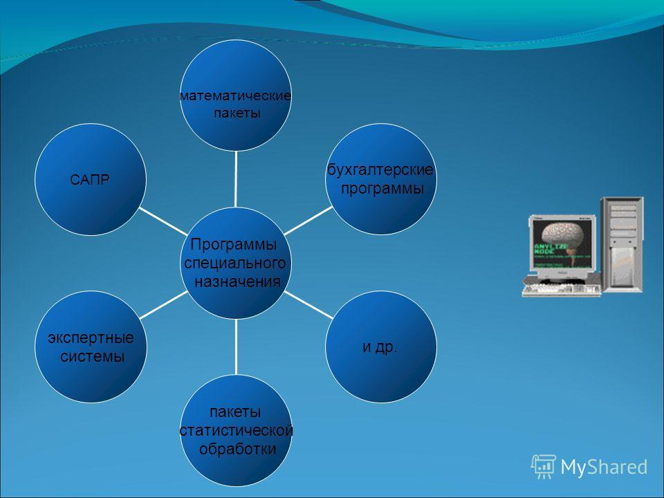 САПР экспертные системы пакеты статистической обработки и др. бухгалтерские программы математические пакеты Программы специального назначения