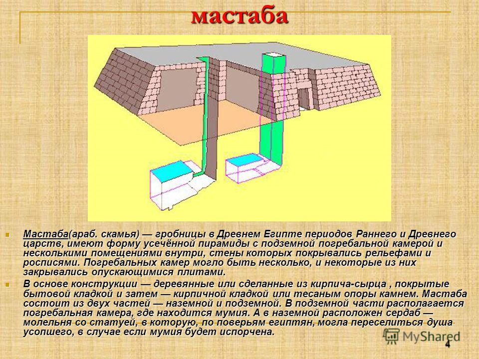 мастаба Мастаба(араб. скамья) гробницы в Древнем Египте периодов Раннего и Древнего царств, имеют форму усечённой пирамиды с подземной погребальной камерой и несколькими помещениями внутри, стены которых покрывались рельефами и росписями. Погребальны