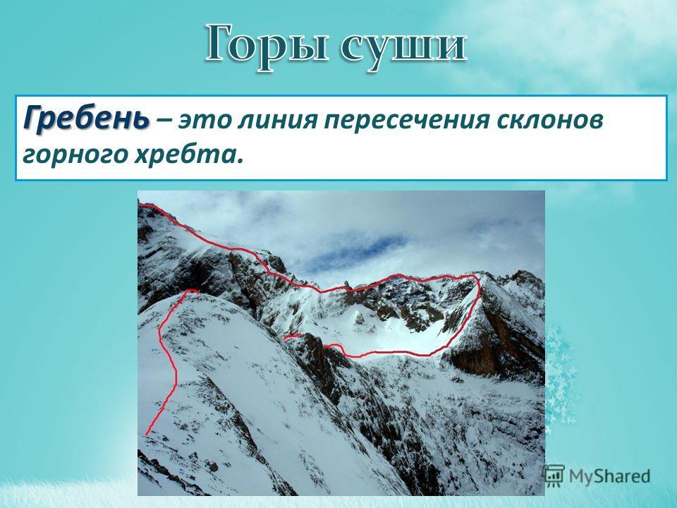 Гребень Гребень – это линия пересечения склонов горного хребта.