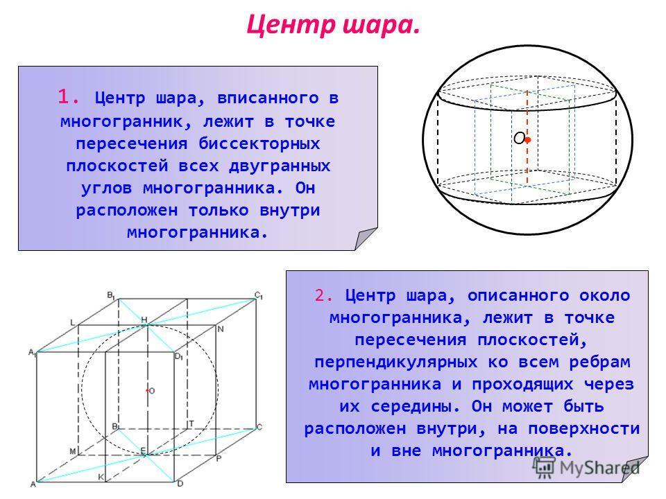 Центр шара. 1. Центр шара, вписанного в многогранник, лежит в точке пересечения биссекторных плоскостей всех двугранных углов многогранника. Он расположен только внутри многогранника. 2. Центр шара, описанного около многогранника, лежит в точке перес