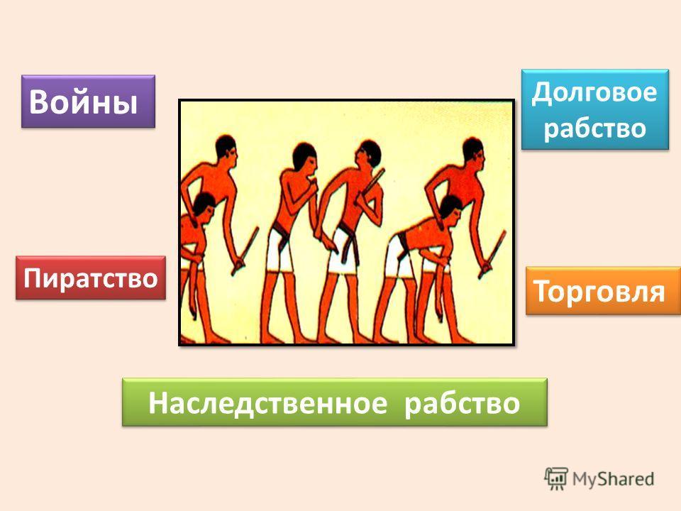 Пиратство Войны Торговля Долговое рабство Долговое рабство Наследственное рабство