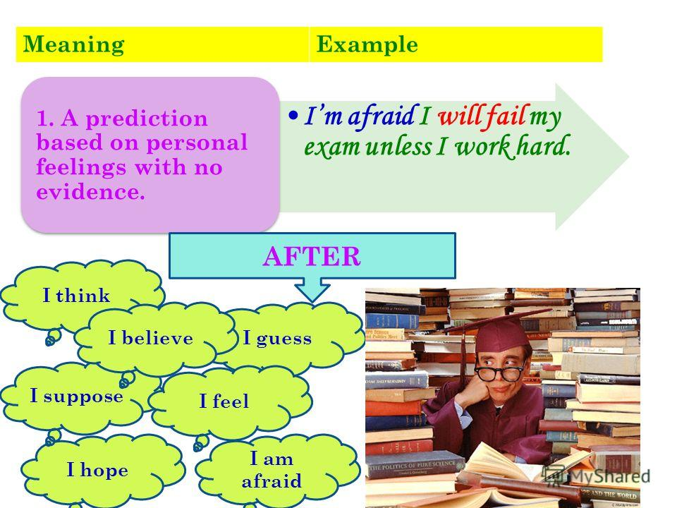 MeaningExample Im afraid I will fail my exam unless I work hard. 1. A prediction based on personal feelings with no evidence. I think I hope I suppose I guess I am afraid I believe AFTER I feel