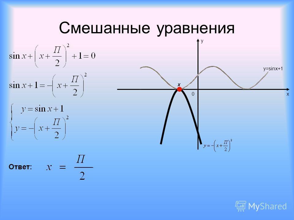 Смешанные уравнения х у 0 y=sinx+1 x Ответ:
