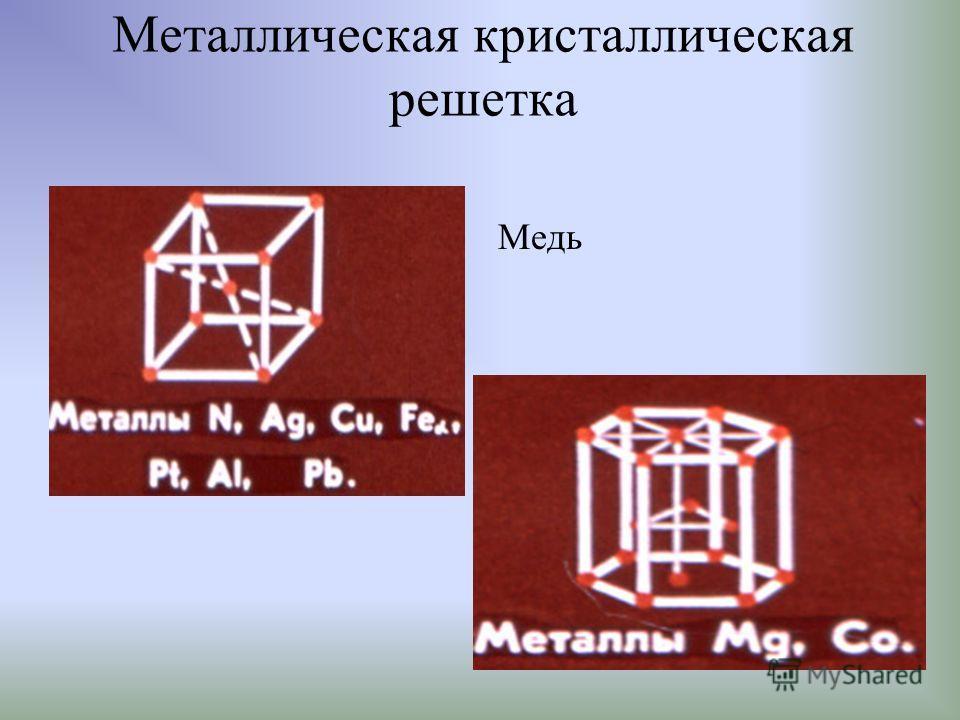 Металлическая кристаллическая решетка Медь