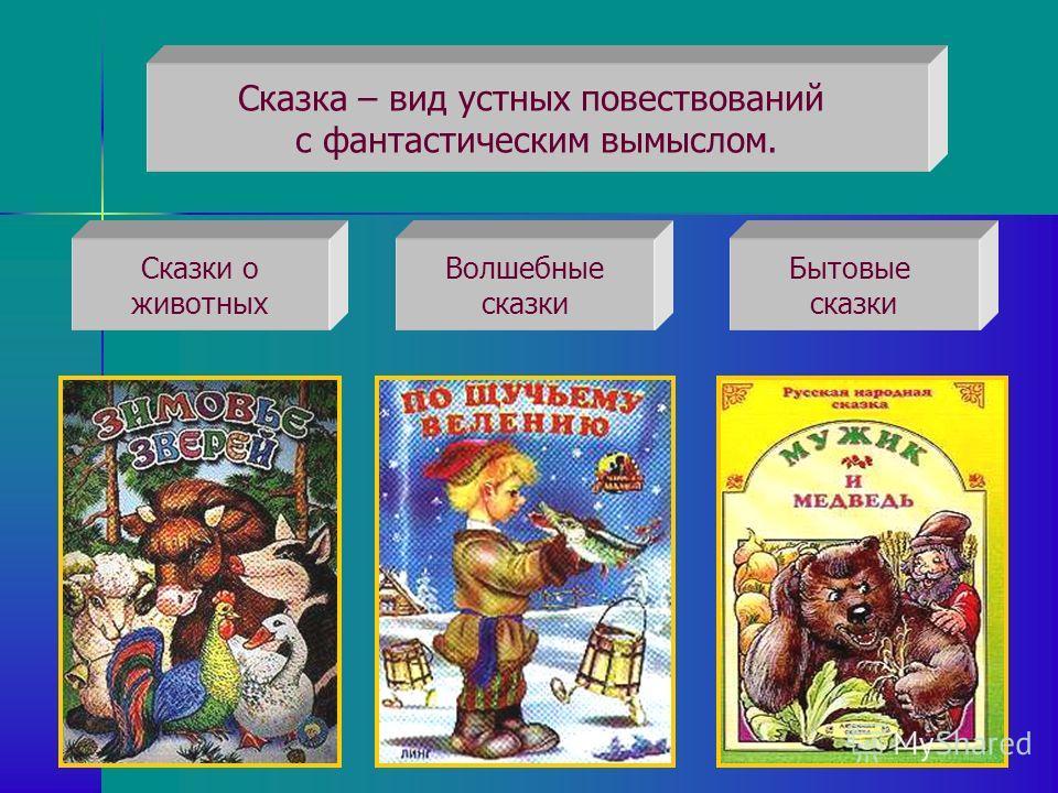 Сказки о животных Волшебные сказки Бытовые сказки Сказка – вид устных повествований с фантастическим вымыслом.