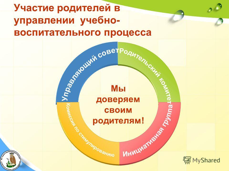 Участие родителей в управлении учебно- воспитательного процесса Мы доверяем своим родителям!