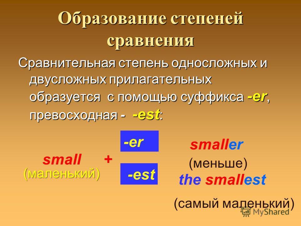 Образование степеней сравнения Сравнительная степень односложных и двусложных прилагательных образуется с помощью суффикса -er, превосходная - -est : small + -er -est smaller (меньше) the smallest (самый маленький) (маленький)