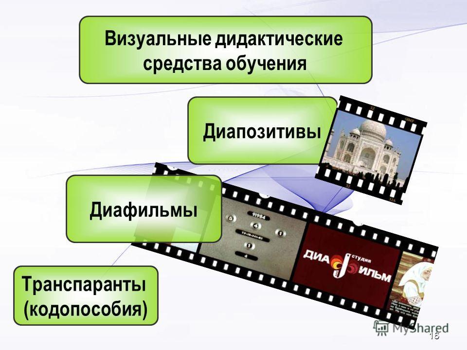 16 Визуальные дидактические средства обучения Диапозитивы Диафильмы Транспаранты (кодопособия)