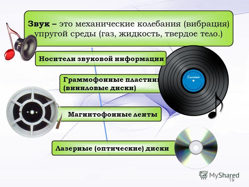 19 Звук – это механические колебания (вибрация) упругой среды (газ, жидкость, твердое тело.) Граммофонные пластинки (виниловые диски) Магнитофонные ленты Лазерные (оптические) диски Носители звуковой информации