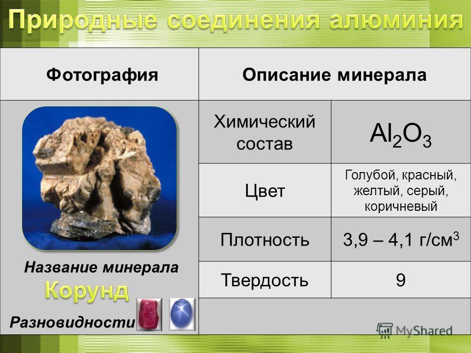 ФотографияОписание минерала Химический состав Al 2 O 3 Цвет Голубой, красный, желтый, серый, коричневый Плотность3,9 – 4,1 г/см 3 Твердость9 Название минерала Разновидности :