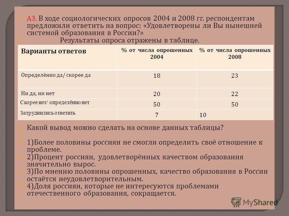 А 3. В ходе социологических опросов 2004 и 2008 гг. респондентам предложили ответить на вопрос : « Удовлетворены ли Вы нынешней системой образования в России ?» Результаты опроса отражены в таблице. Какой вывод можно сделать на основе данных таблицы