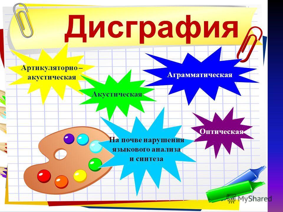 Дисграфия Аграмматическая Оптическая Артикуляторно – акустическая Акустическая На почве нарушения языкового анализа и синтеза