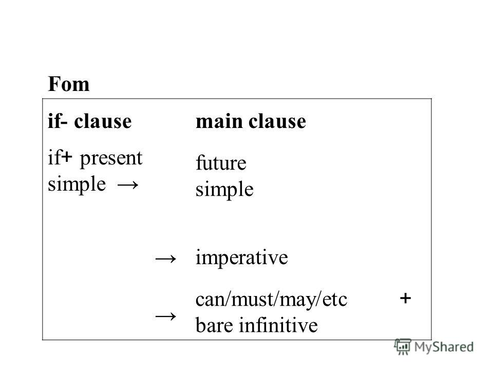 Fom if- clause main clause if + present simple future simple imperative can/must/may/etc + bare infinitive