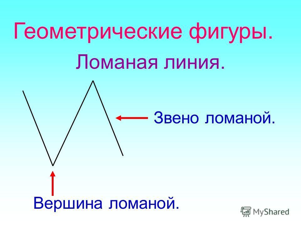 Геометрические фигуры. Ломаная линия. Звено ломаной. Вершина ломаной.