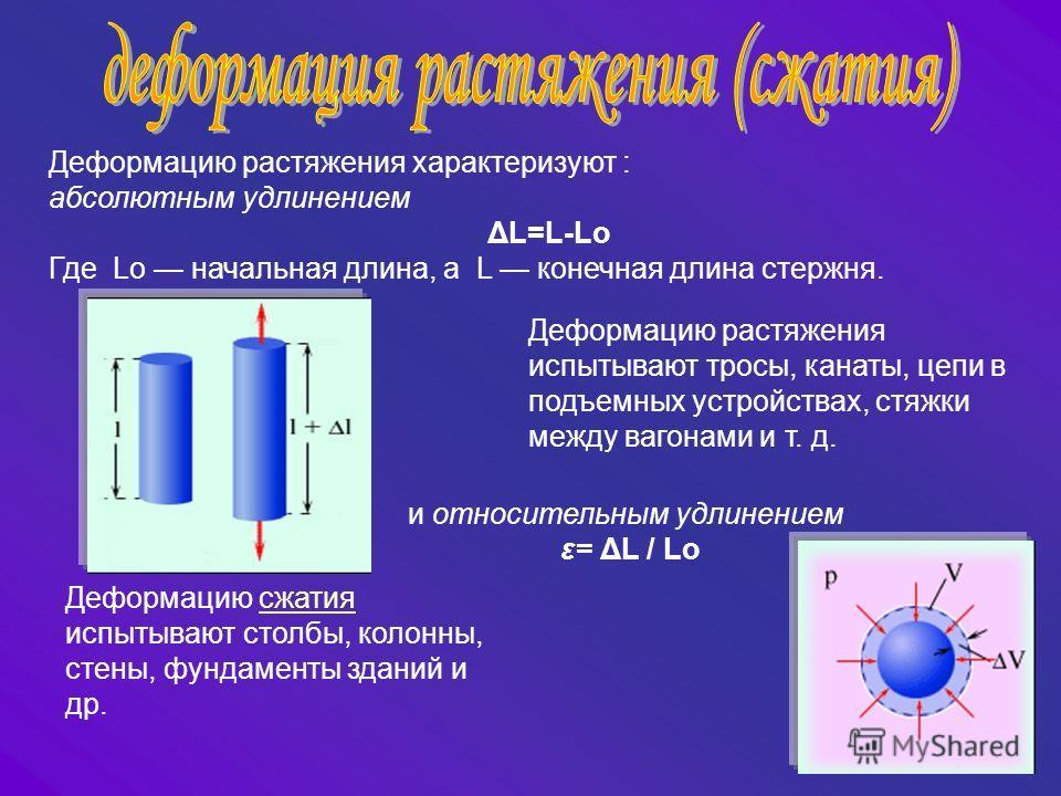 Деформацию растяжения испытывают тросы, канаты, цепи в подъемных устройствах, стяжки между вагонами и т. д. Деформацию растяжения характеризуют : абсолютным удлинением ΔL=L-Lо Где Lо начальная длина, а L конечная длина стержня. Деформацию сжатия испы
