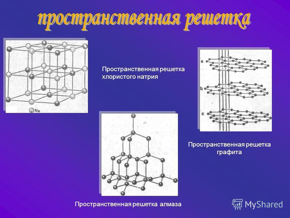 Пространственная решетка графита Пространственная решетка хлористого натрия Пространственная решетка алмаза