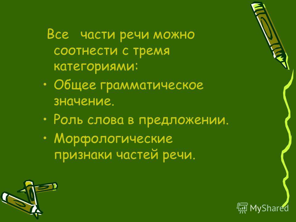 Все части речи можно соотнести с тремя категориями: Общее грамматическое значение. Роль слова в предложении. Морфологические признаки частей речи.