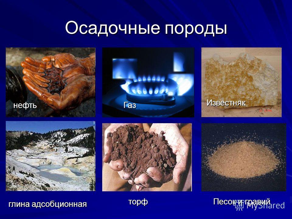 Осадочные породы Известняк нефть глина адсобционная Газ торф Песок и гравий