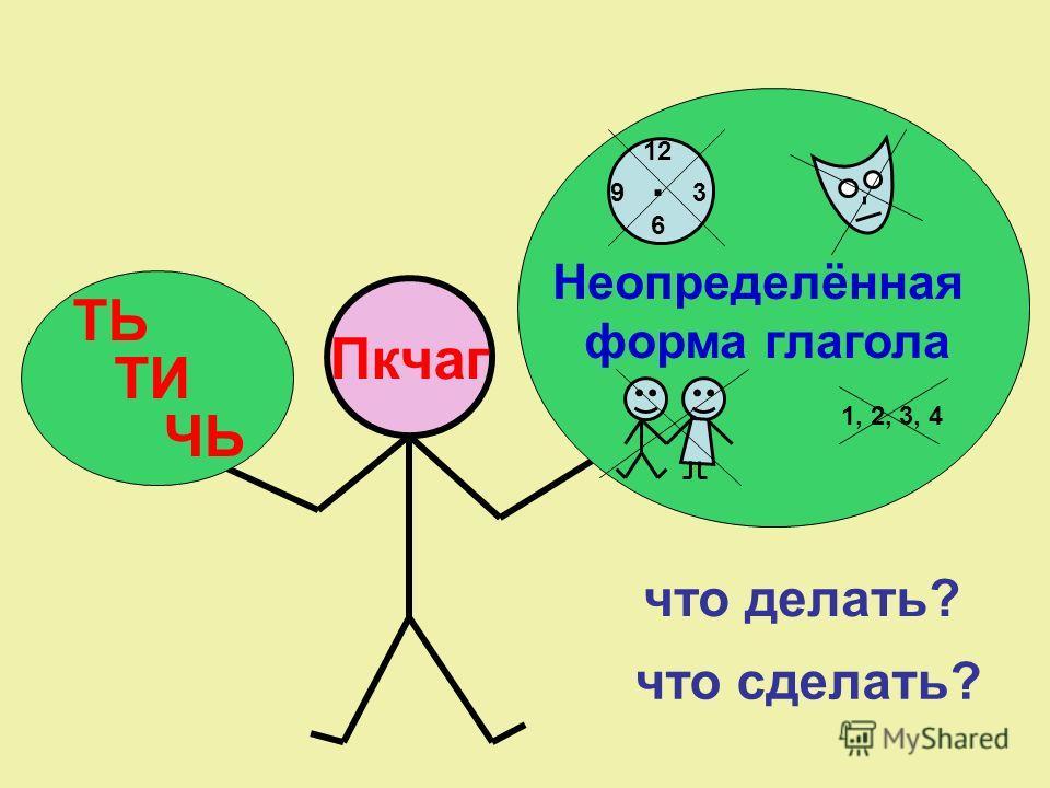 Пкчаг ТЬ ТИ ЧЬ Неопределённая форма глагола что делать? что сделать? 12 3 6 9. 1, 2, 3, 4