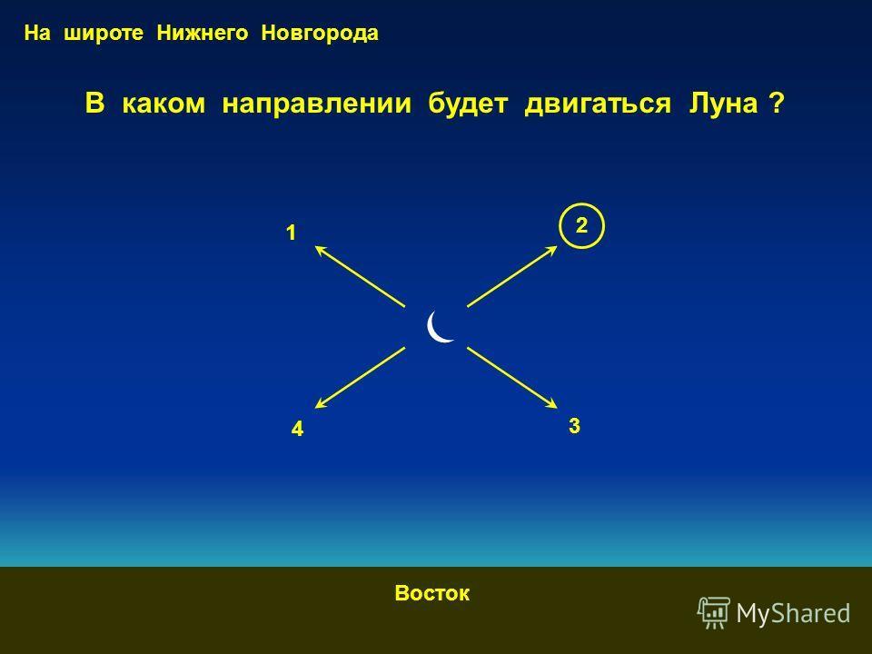 В каком направлении будет двигаться Луна ? 1 2 3 4 Восток На широте Нижнего Новгорода