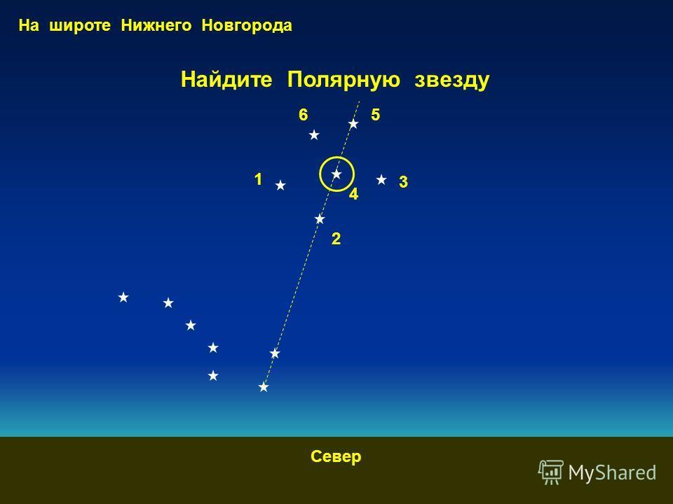 Найдите Полярную звезду На широте Нижнего Новгорода 1 2 3 4 56 Север