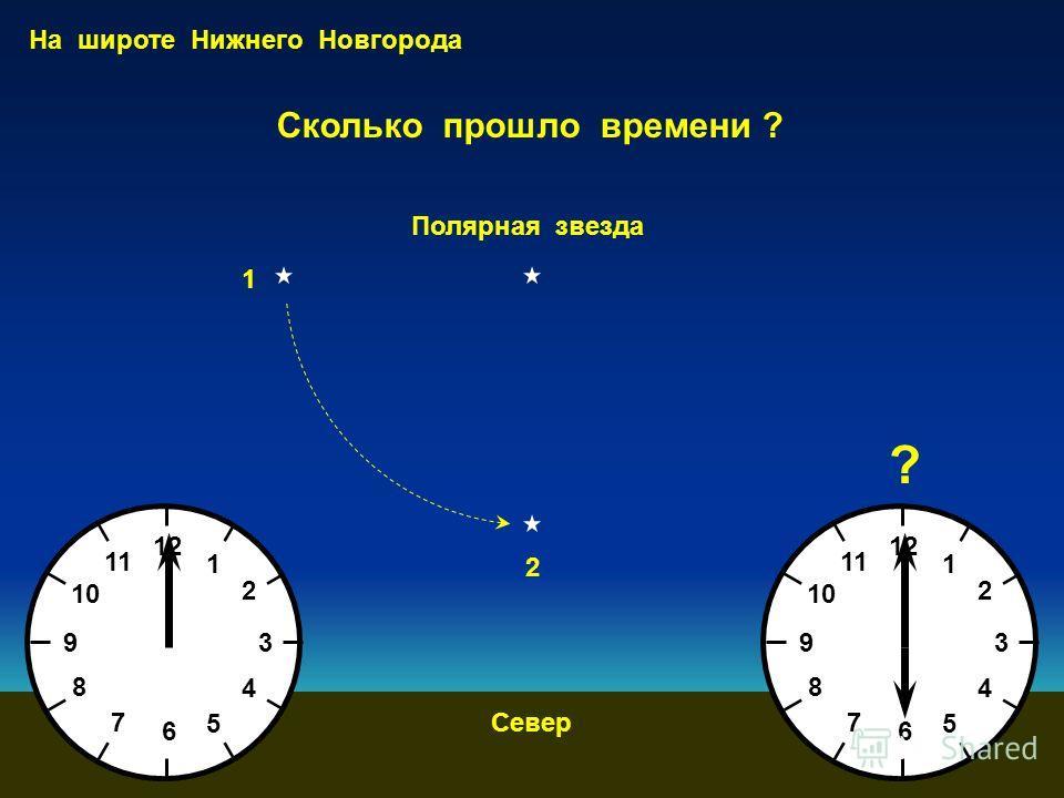 Сколько прошло времени ? На широте Нижнего Новгорода Север Полярная звезда 12 2 3 1 4 5 6 7 8 9 10 11 12 2 3 1 4 5 6 7 8 9 10 11 1 2 ?