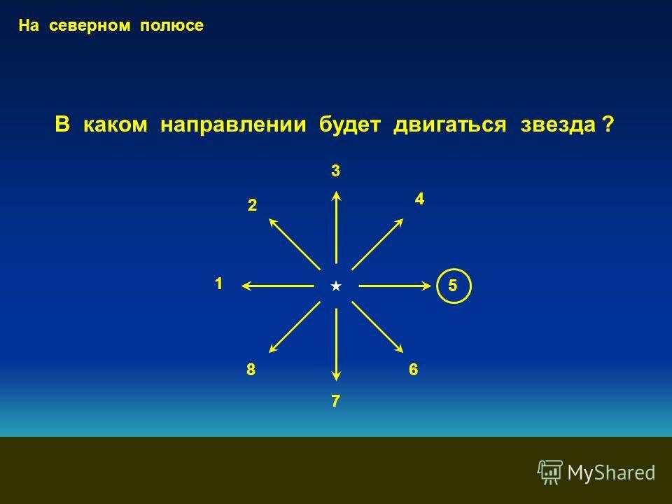 1 2 3 4 На северном полюсе В каком направлении будет двигаться звезда ? 5 6 7 8